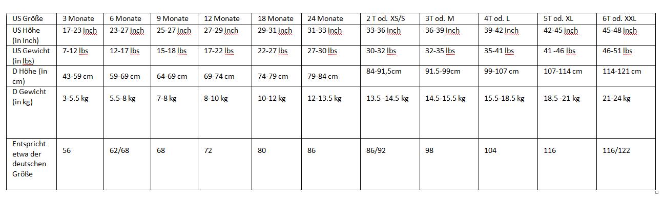 US-Größen